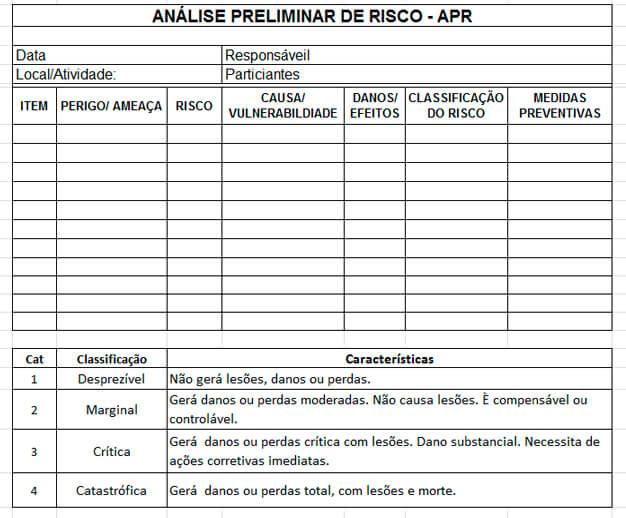 Modelo de planinha para Análise Preliminar de Risco (APR)