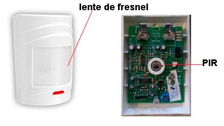 Sensores Infravermelhos Passivos (IVP)