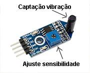 Sensores de Vibração