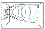 Sensores Detectores de Quebra de Vidro